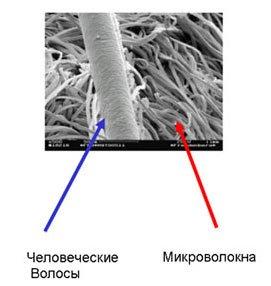 mikrovolokna